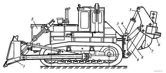 Бульдозер-рыхлитель на базе
