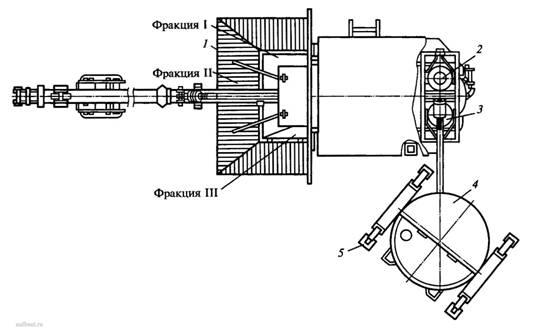 3 – дозатор цемента;