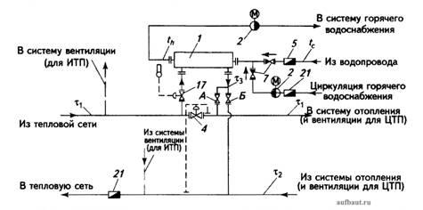 схема горячего водоснабжения с элеватором