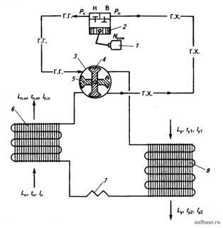Принципиальная схема холодильной машины фото 507