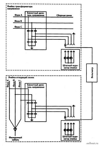 Схема фазировки кабеля