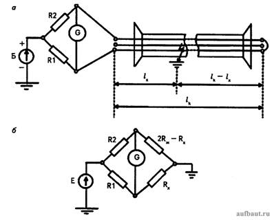 Схема измерений при