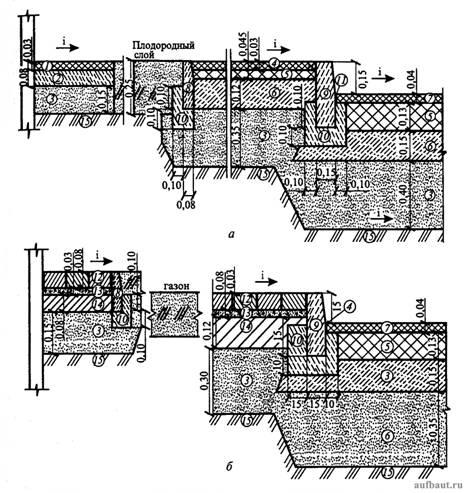 конструкция асфальтобетонных
